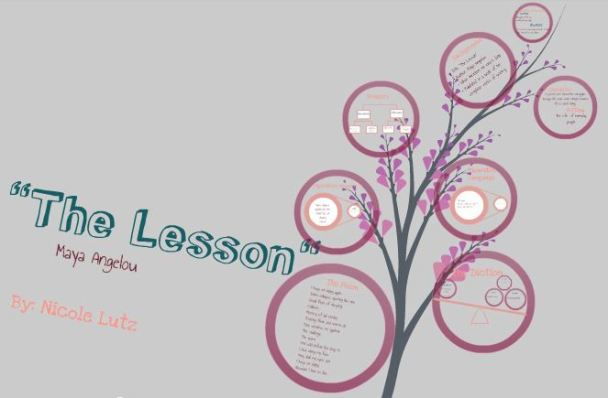 The lesson by Nicole Lutz