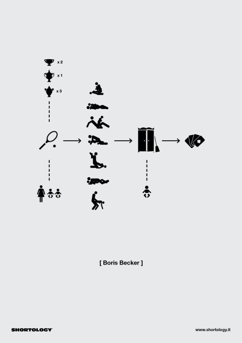Boris Becker - Shortology. Picture credit H-57