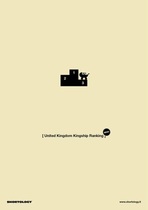 United Kingdom Kingship Ranking - Shortology. Picture credit H-57